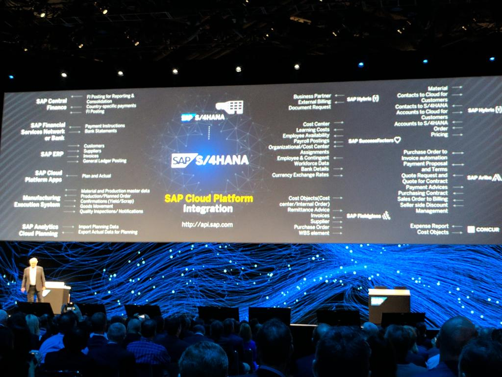 50% of @SAP R&D effort goes into interfaces. #SAPPHIRENOW https://t.co/68zXW7XboW