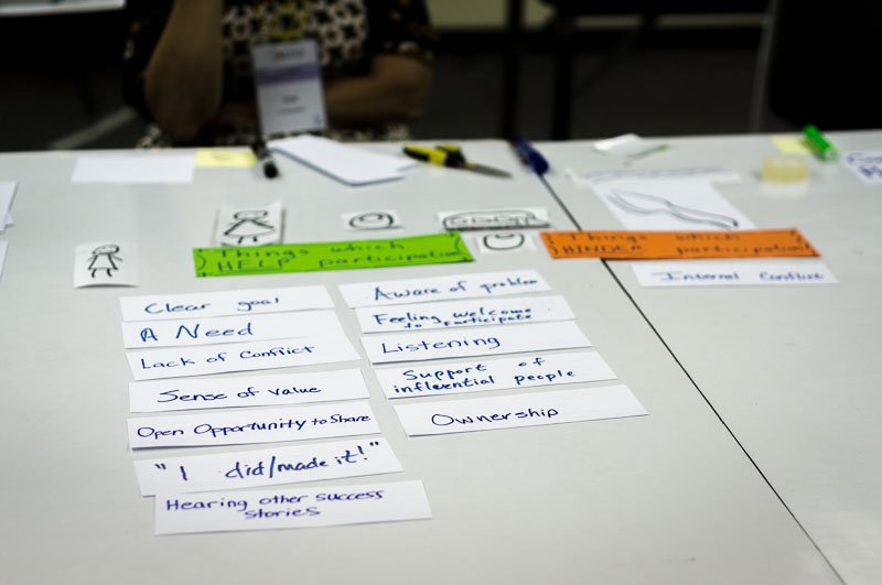 Exploring What Helps and Hinders Community Participation #LEADCoP https://t.co/BZkmtAHfk8