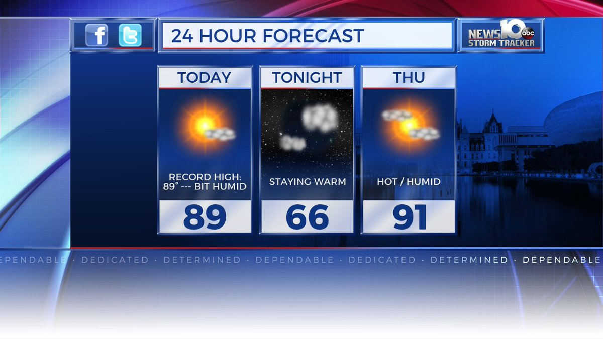 Forecast; Hot, Hot, HOT!!!  http:// news10.com/2014/12/05/new s10-storm-tracker-forecast/ &nbsp; …  #WakeUpWith10 #518WX @WTEN<br>http://pic.twitter.com/RNEh52vwRn