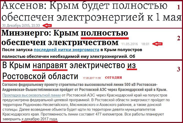 Водный кризис в оккупированном Крыму - еще один аргумент для скорейшей деоккупации полуострова, - Сенченко - Цензор.НЕТ 857