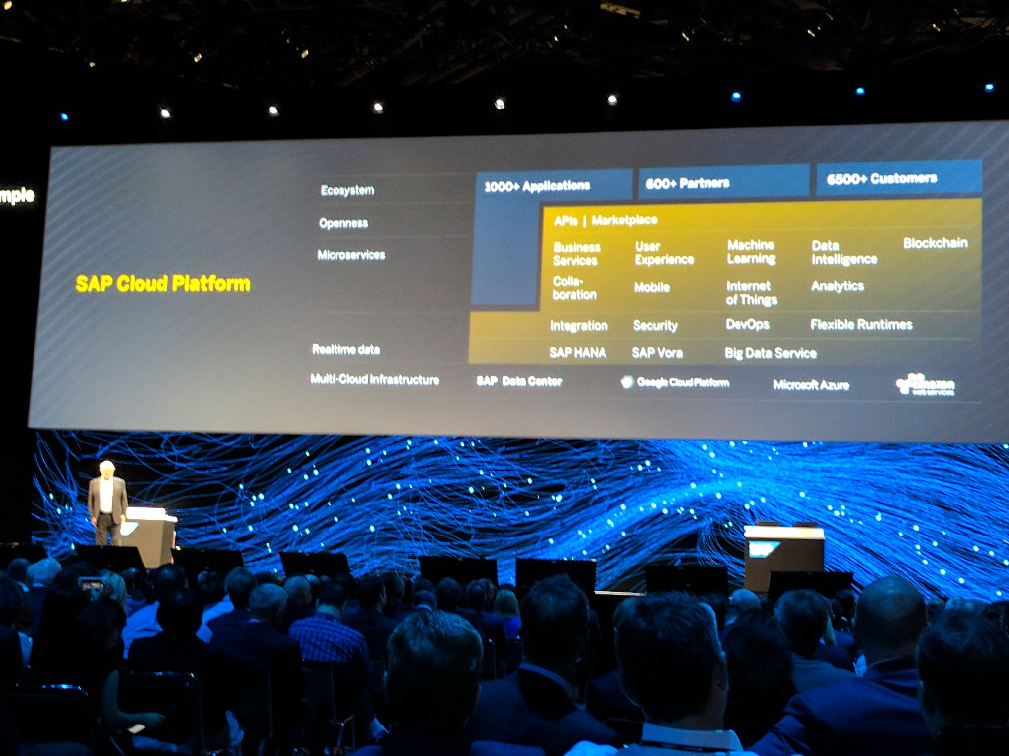 Plattner on @SAP Cloud Platform - the key platform for @SAP #SAPPHIRENOW https://t.co/OjRuSER18H