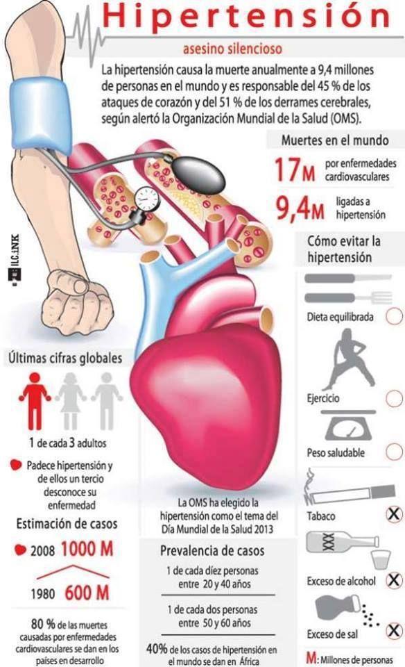 Cómo mantener alta la presión arterial