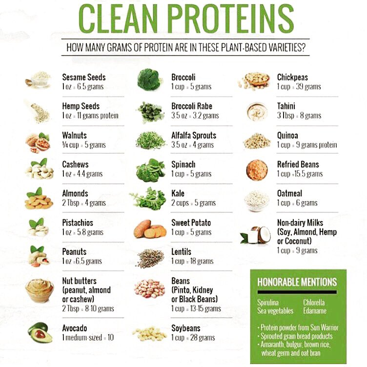 Your go-to plant-based protein guide! Chick peas for the win! #EatYourveggies #Plantbased #ChickpeaPower #Yum #Lunch https://t.co/Uq7DejjpZB