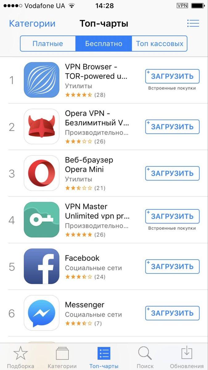 Украинцам перекрыли доступ к VPN
