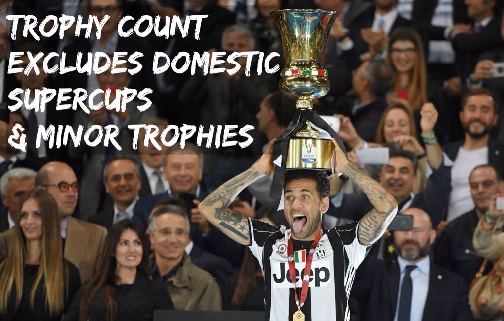 La #Repubblica/#UEFA: #Alves has equaled #Iniesta/#Giggs, as the player to have won most &quot;major&quot; in European club competitions  25  <br>http://pic.twitter.com/w6LPJTLFmW