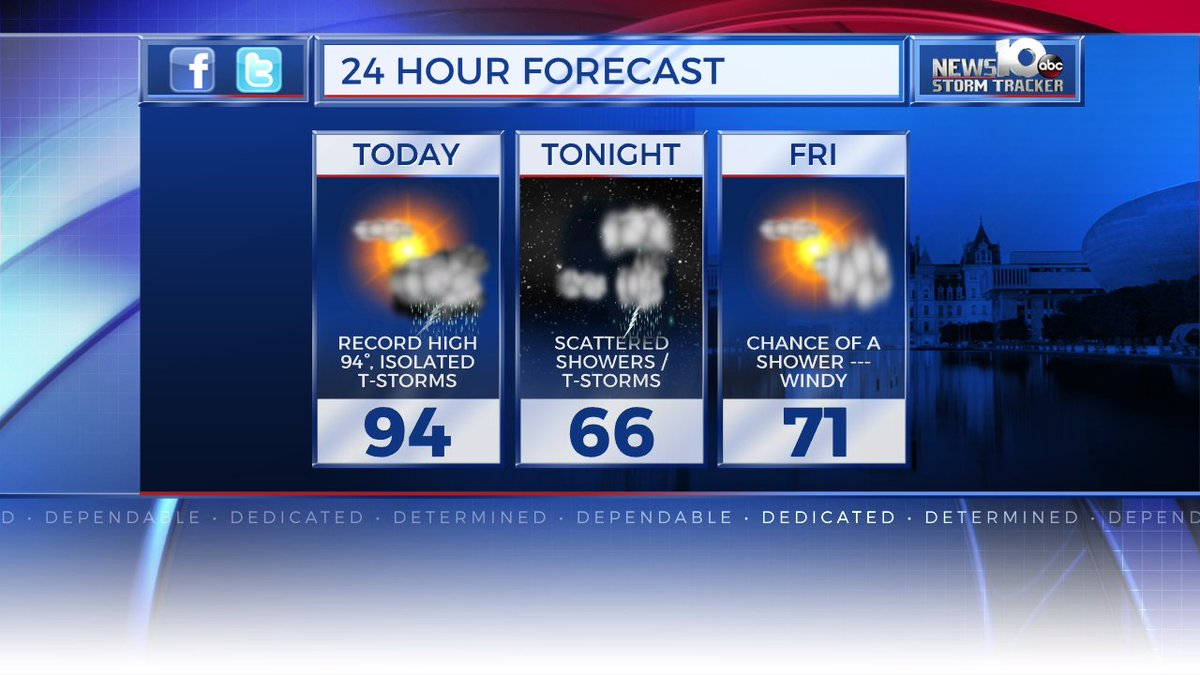 Forecast; Today = Hotter than Yesterday!?! But tomorrow brings relief!!!  http:// news10.com/2014/12/05/new s10-storm-tracker-forecast/ &nbsp; …  #WakeUpWith10 #518WX @WTEN<br>http://pic.twitter.com/JVvaIHzTMv