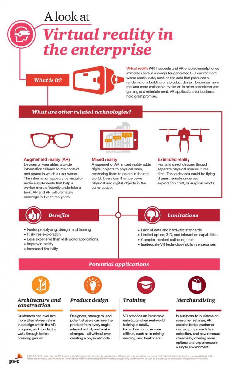 Virtual reality gets down to business (infographic)
