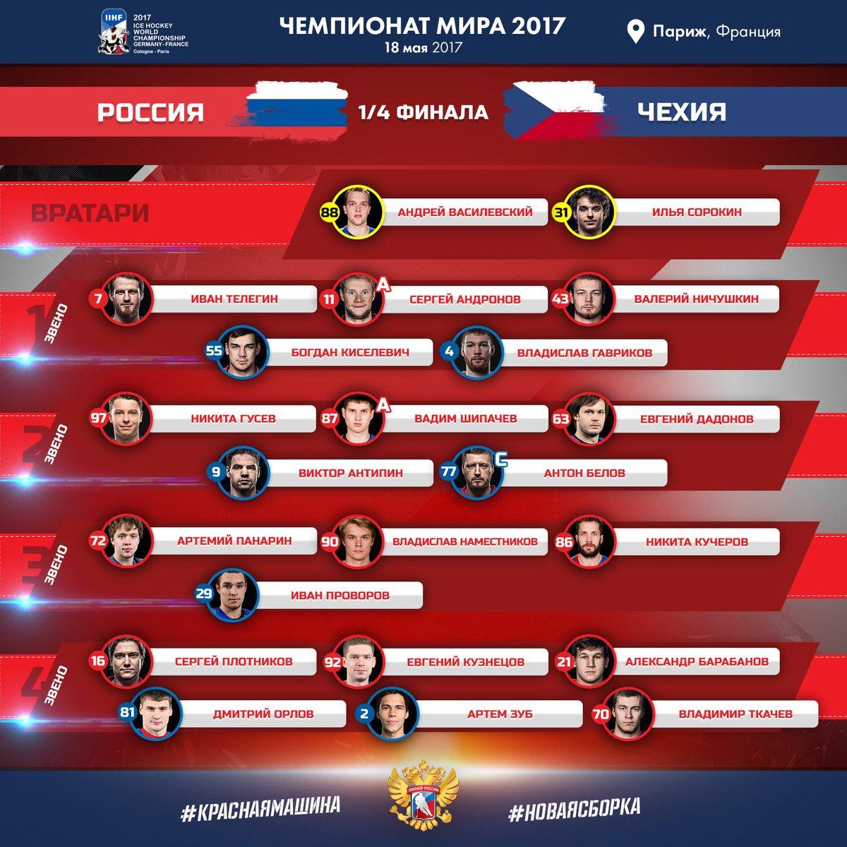 состав сборных на чм по хоккею 2017 недуг