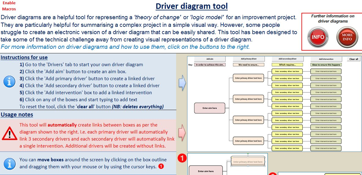 Can driver diagram product wiring diagrams helen bevan on twitter nice tool for creating a driver diagram rh twitter com driver diagram template word document performance improvement diagram for ccuart Image collections