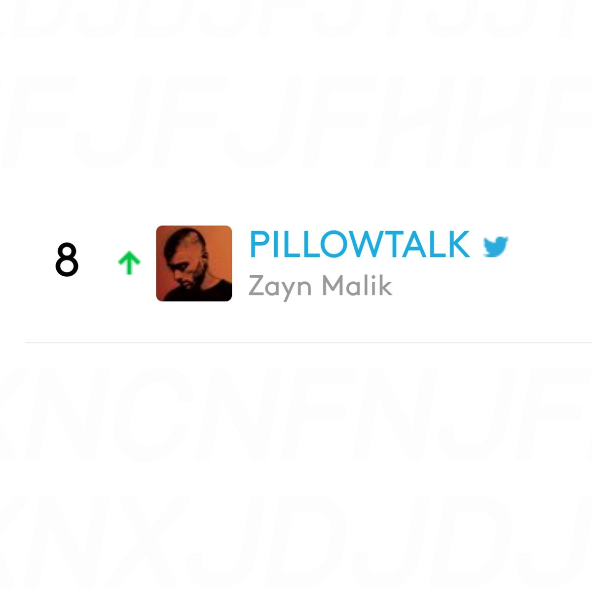 #PILLOWTALK is currently #8 on &#39;Billboard&#39;s Trending 140&#39;. <br>http://pic.twitter.com/pNJCtRTkN1