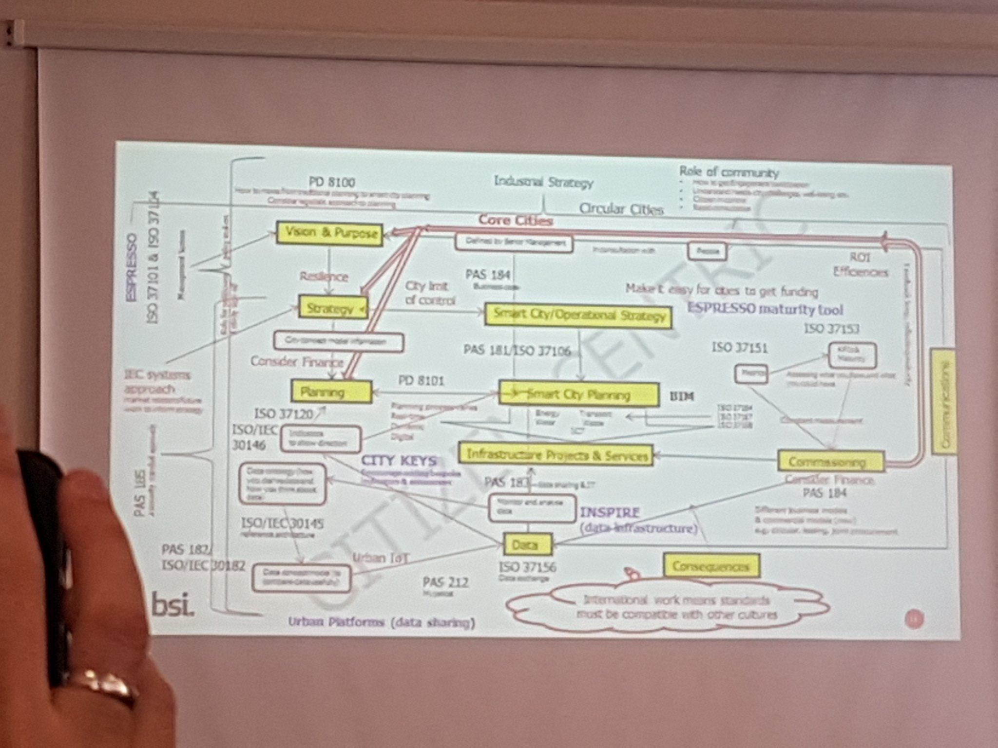 Tom Digby-Rpgers concedes this may be the worst slide ever! #DSFC17 https://t.co/viqKU8a1Km