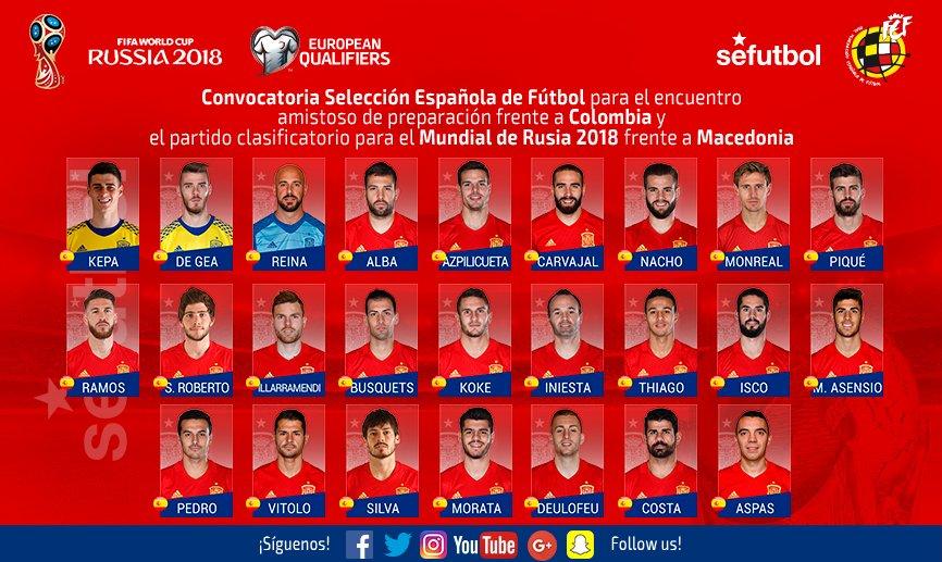24 nama pemain yang masuk ke dalam skuad Timnas Spanyol