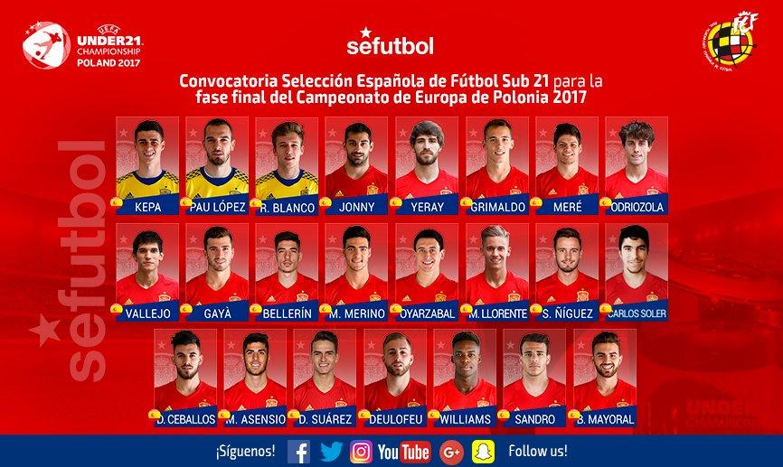 25 nama pemain yang masuk ke dalam skuad Timnas Spanyol U-21