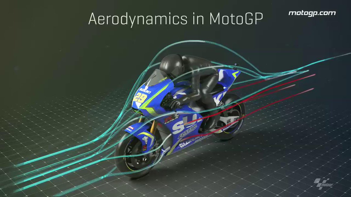 How internal winglets act as anti-wheelie devices in #MotoGP!🎥😯