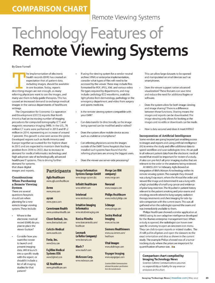 Technology Features of Remote Viewing Systems | ITN May.17  http:// ow.ly/5nrs30bJVsN  &nbsp;   #radiology #ImagingIT #PACS #EMR #VNA<br>http://pic.twitter.com/3Ve5G1zbzW