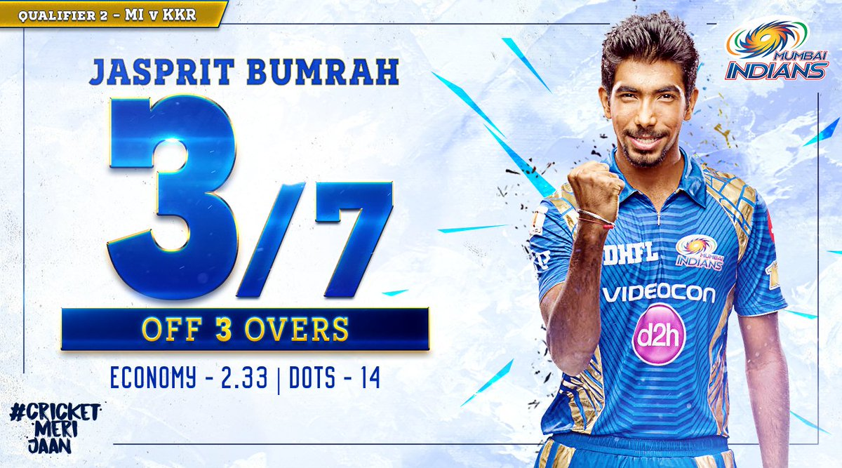 He gave nothing away tonight and took plenty! #BoomBoomBumrah  #CricketMeriJaan #MIvKKR #MI<br>http://pic.twitter.com/8NY1HqhBBb
