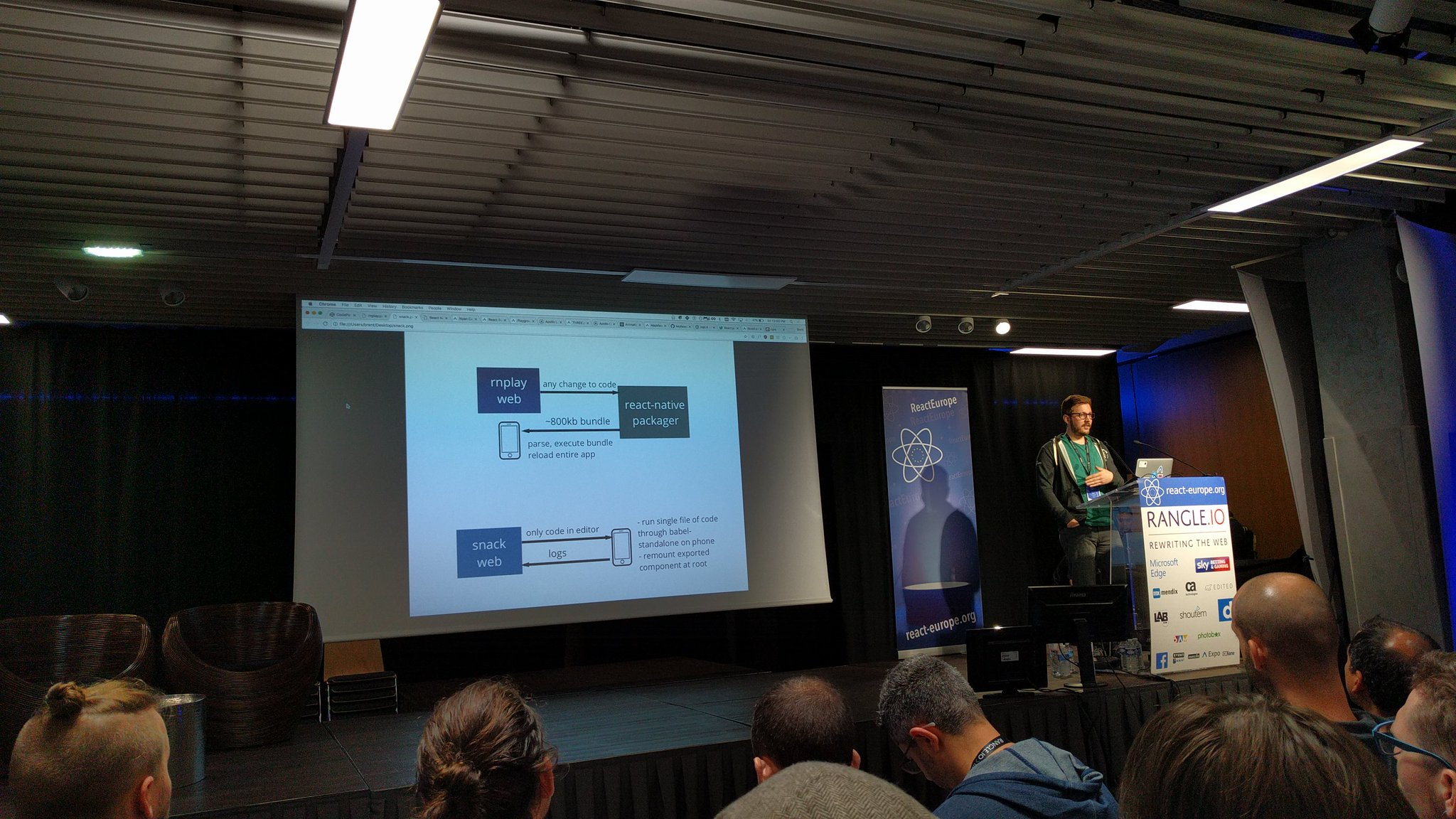 React-Europe 2017 - By