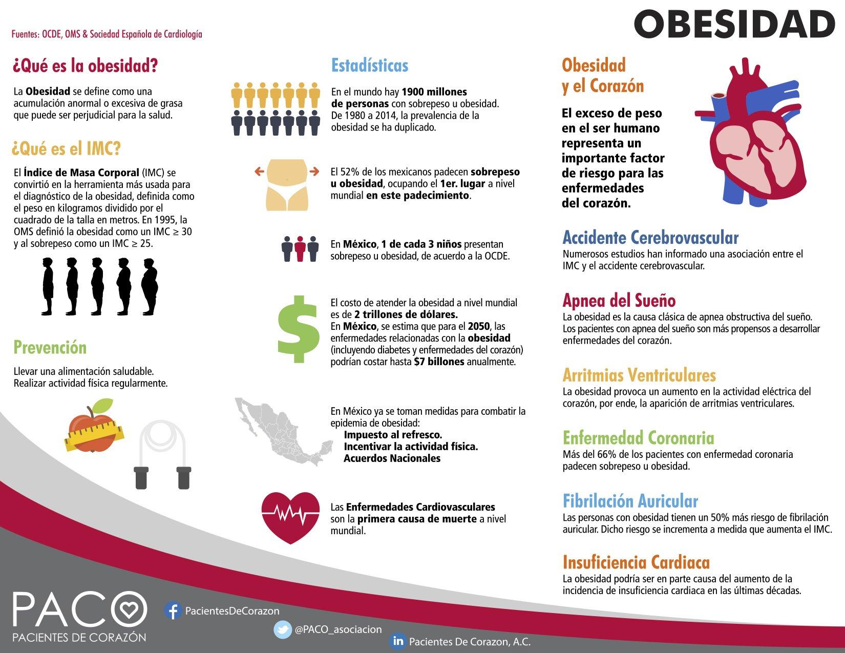 La asociación de los refrescos dietéticos con la obesidad y los kilos de más