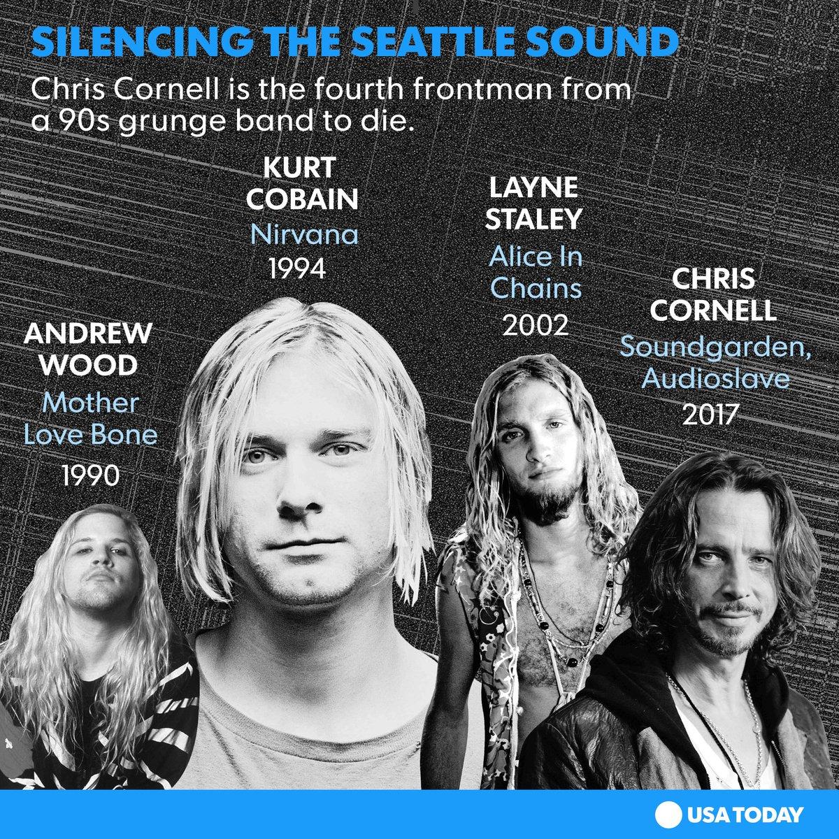 "USA TODAY on Twitter: ""Kurt Cobain. Layne Staley. Scott ..."