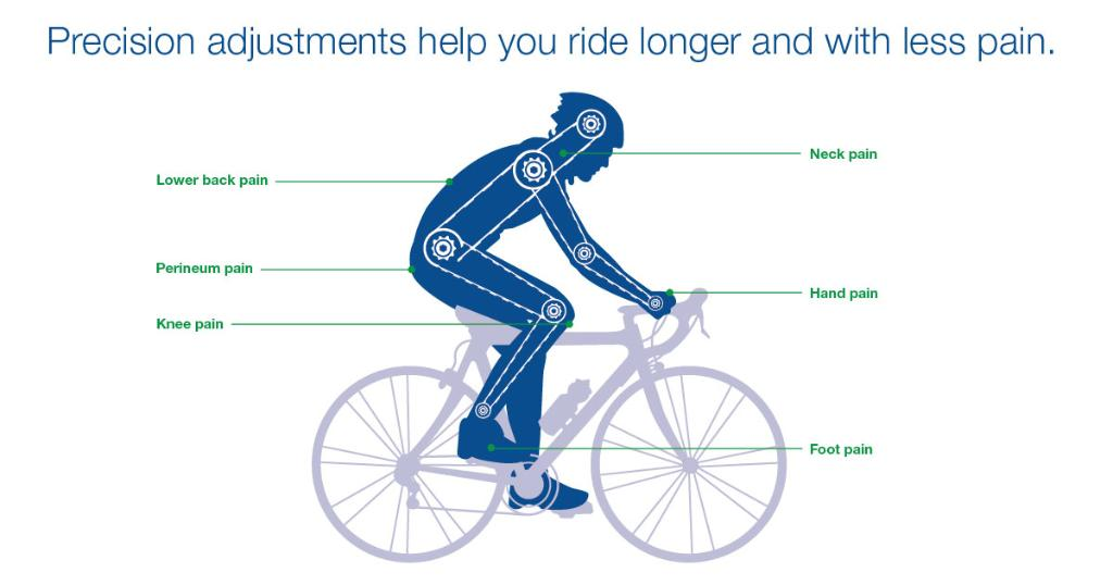 Learn how to fit bike to body for a better ride.  http:// mayocl.in/2q3pc9Q  &nbsp;   #BikeToWorkDay <br>http://pic.twitter.com/Hnzx3vloO5