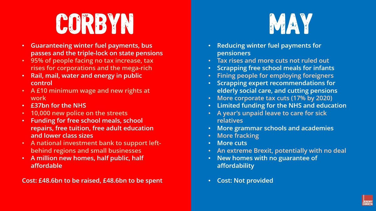 This is why you need to vote for labour...