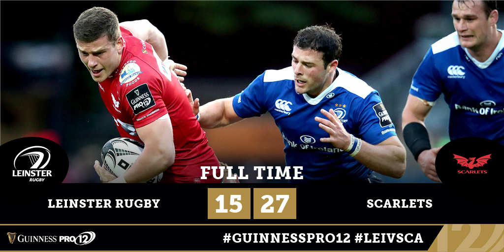 #GUINNESSPRO12 Full time score from the...