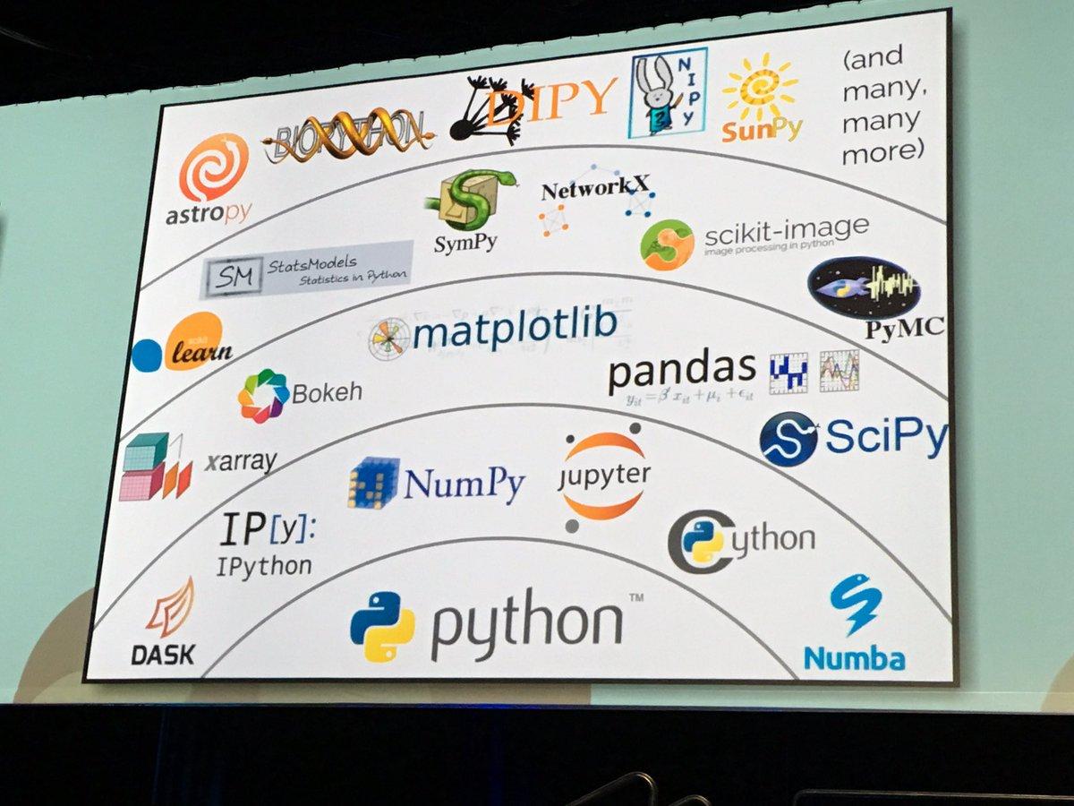 Scientific Python tools ecosystem #PyCon2017 <br>http://pic.twitter.com/gjA1INgVFH &ndash; à Oregon Convention Center