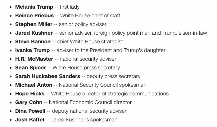 Here's a list of the West Wing power players traveling with President Trump on his first international trip