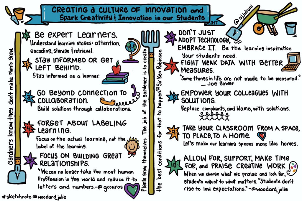 How to create a culture of innovation &amp; excellence in your School...  #sltchat #ukedchat #WomenEd <br>http://pic.twitter.com/aUqDQXRjwi