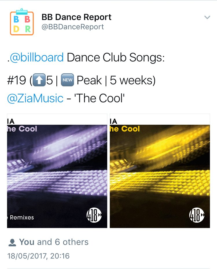 #TheCool #remix is going strong @billboard ➘ hitting  #19 #Dance #Club #Song ➘  http:// tinyurl.com/THE-COOL-RMX  &nbsp;   #music #Trento #news #DJs @ZiaMusic<br>http://pic.twitter.com/Ed9f4hkpA9