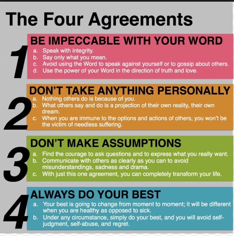 Mara Zepeda On Twitter The Four Agreements Has Come Up Twice This
