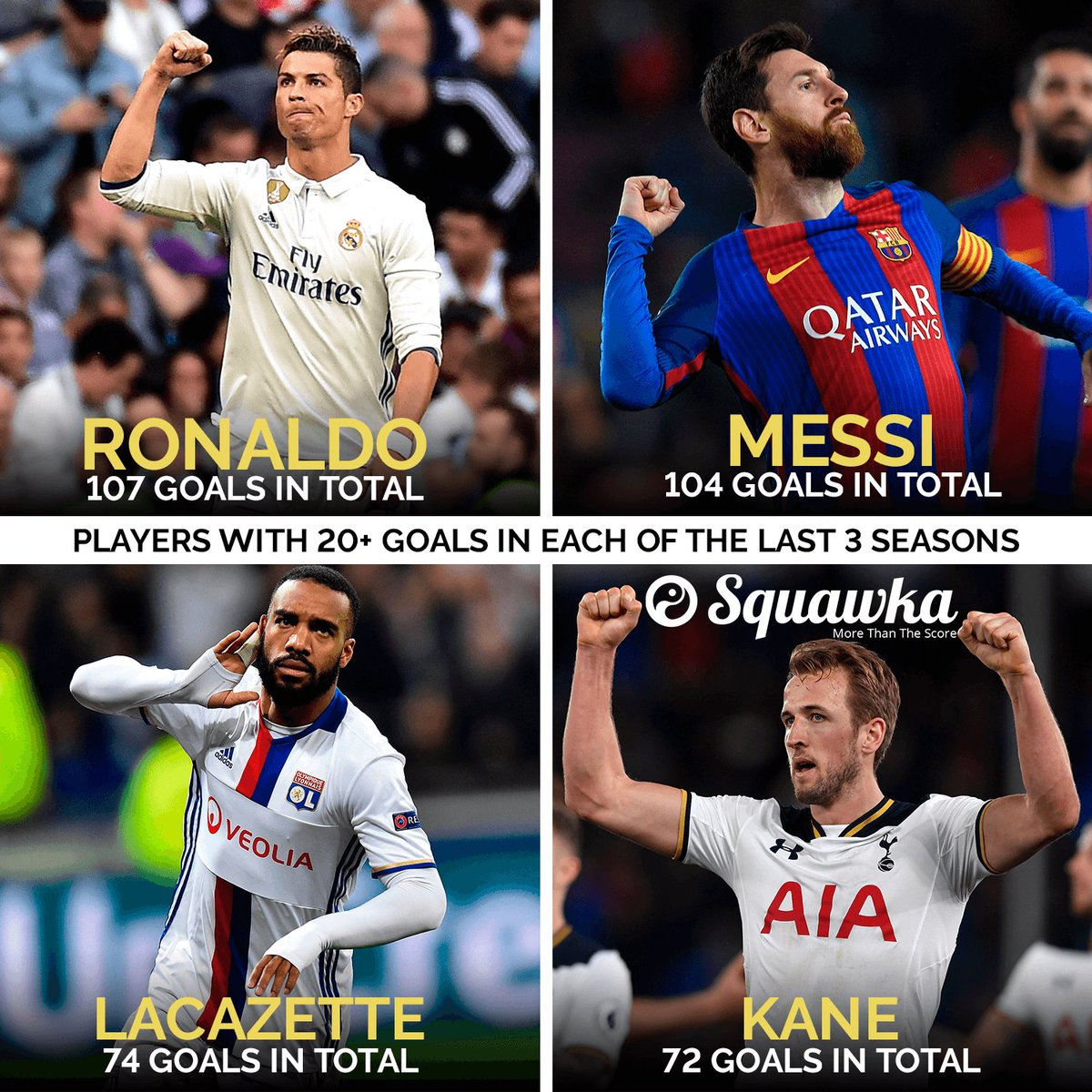 Europe's leading-goalscorers