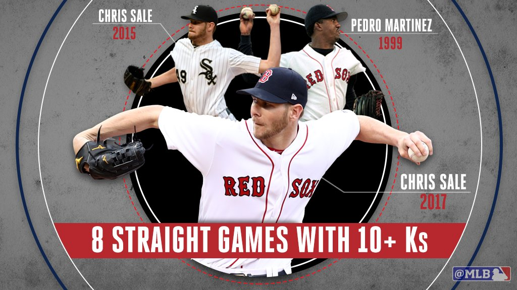 @RedSox He reached 10 – AGAIN.   @RedSox stud Chris Sale just tied his...