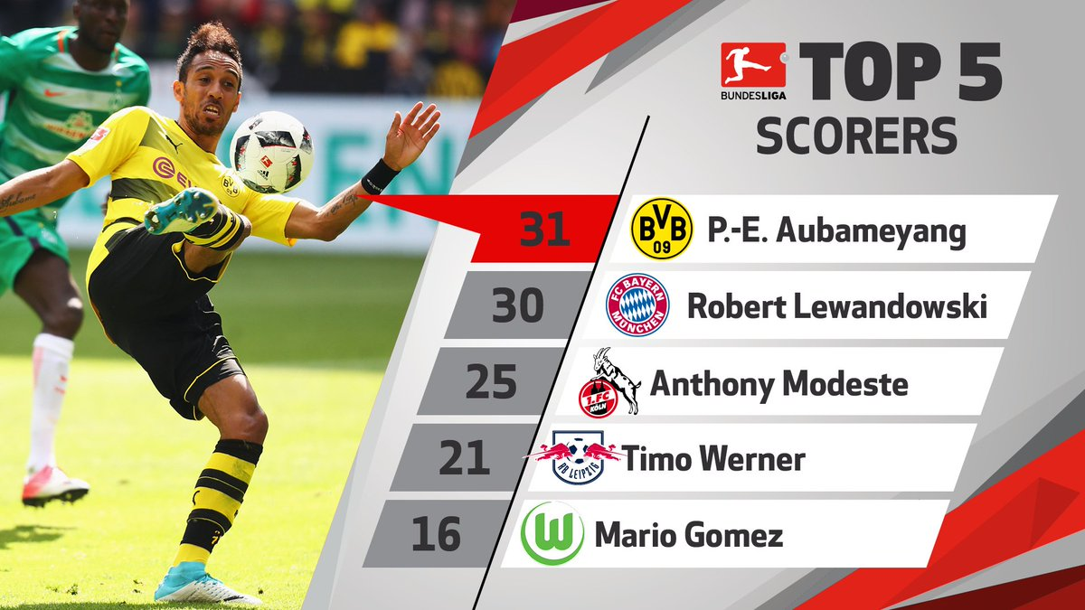 And here&#39;s how the scoring chart looks after the final ball is kicked. Savour it, @Aubameyang7! #TOPSCORER #bvbsvw #aubameyang <br>http://pic.twitter.com/hTrJb7EL6Q