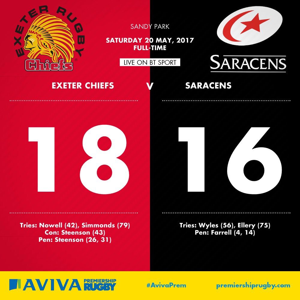 test Twitter Media - Boom! @ExeterChiefs & the @samurai_sports #IconixTestMatchShirt are going to #Twickenham @premrugby Final https://t.co/6D5sXUyRXy