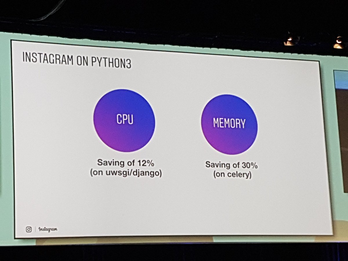 Python 2.7 -&gt; 3.6 at Instagram production: CPU -12%, memory -30%! The migration was worth it! @instagram #PyCon2017 #python #performance<br>http://pic.twitter.com/117VtIAmpS