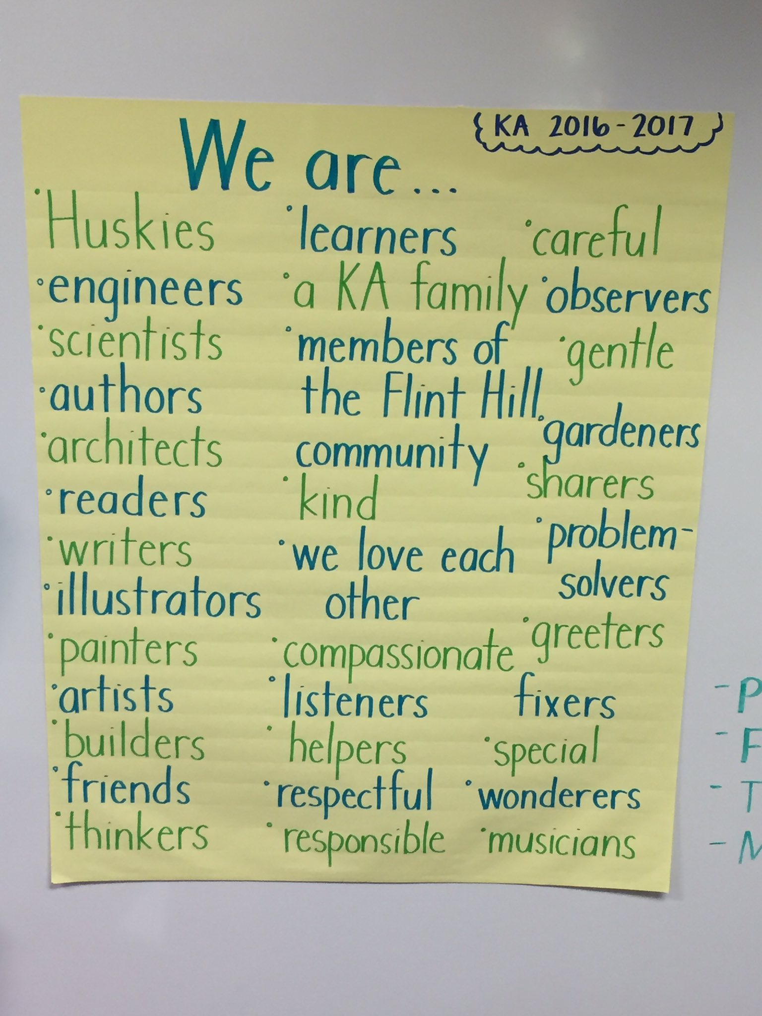 Kindergarten students are spending time reflecting on their year. After some discussion they decided...#myflinthill https://t.co/Z1We3QaBCA