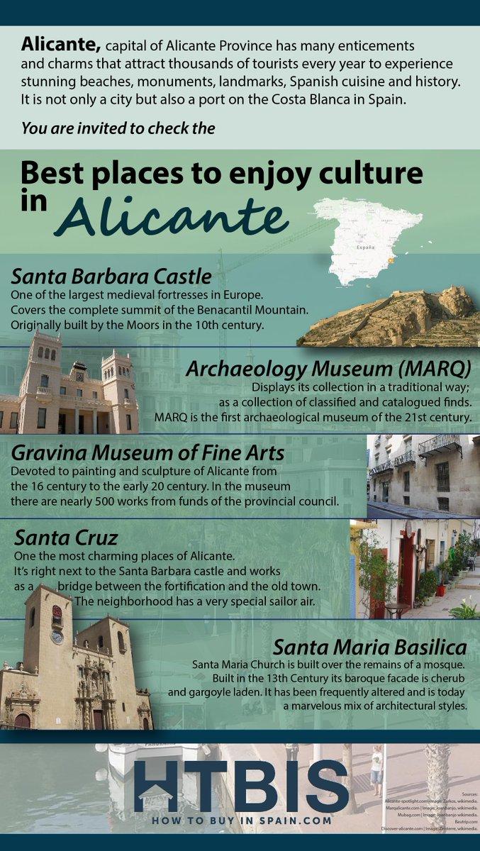 Alicante for Cultural lovers #Alicante #Malaga #Barcelona #Madrid #Tenerife #Spain #SecondHome  https:// goo.gl/L08rKv  &nbsp;  <br>http://pic.twitter.com/kNQZXzqNLV