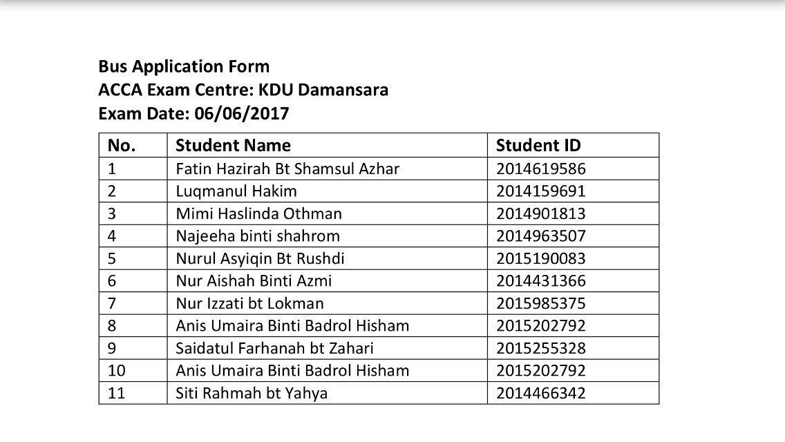 Acca Exam Centres