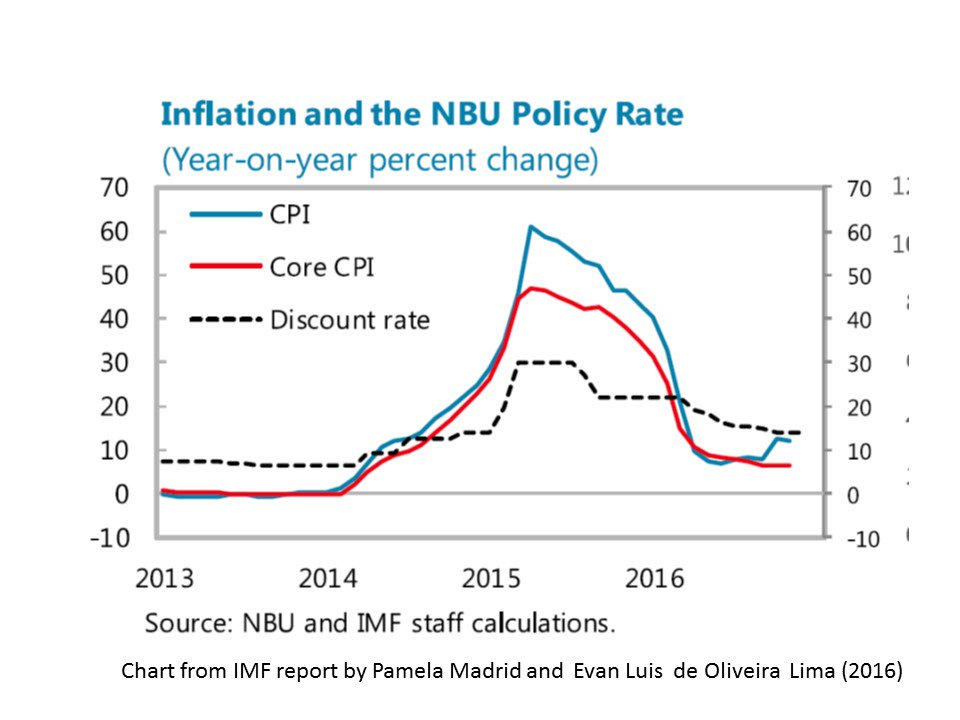compare and contrast inflation targeting Inflation targeting as bretton woods • big contrast to alternative monetary regimes 13 enough data to compare it and alternatives.