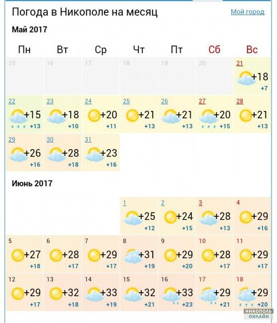 Погода на месяц в нижнем тагиле