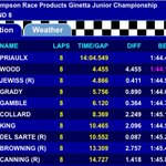 It's victory at Oulton Park! What a performance #Sebastian11 #WeAreGinetta