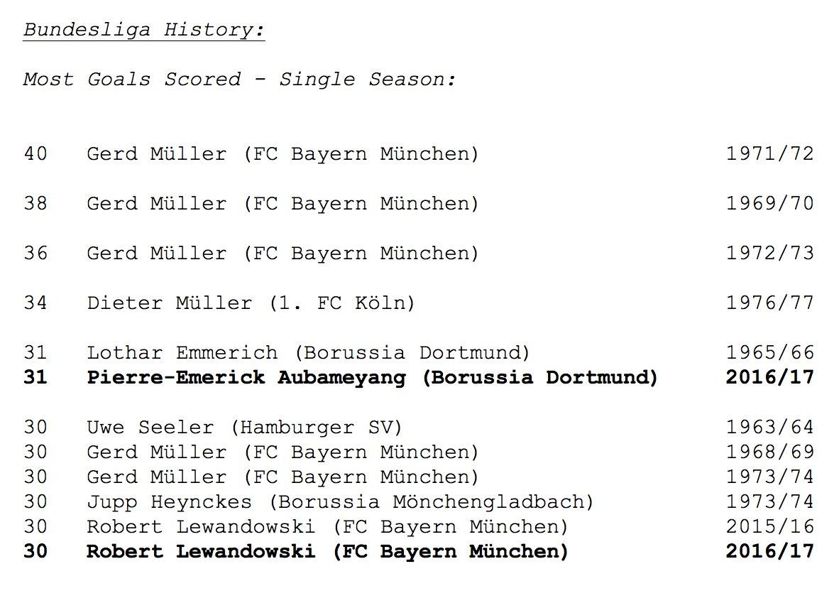 Aubameyang &amp; Lewandowski are 2 of 7 guys EVER to score 30 goals in a single Bundesliga season @StefanBuczko @SBienkowski @OtiAdjei #BVB #FCB<br>http://pic.twitter.com/a7nYmdCTUi