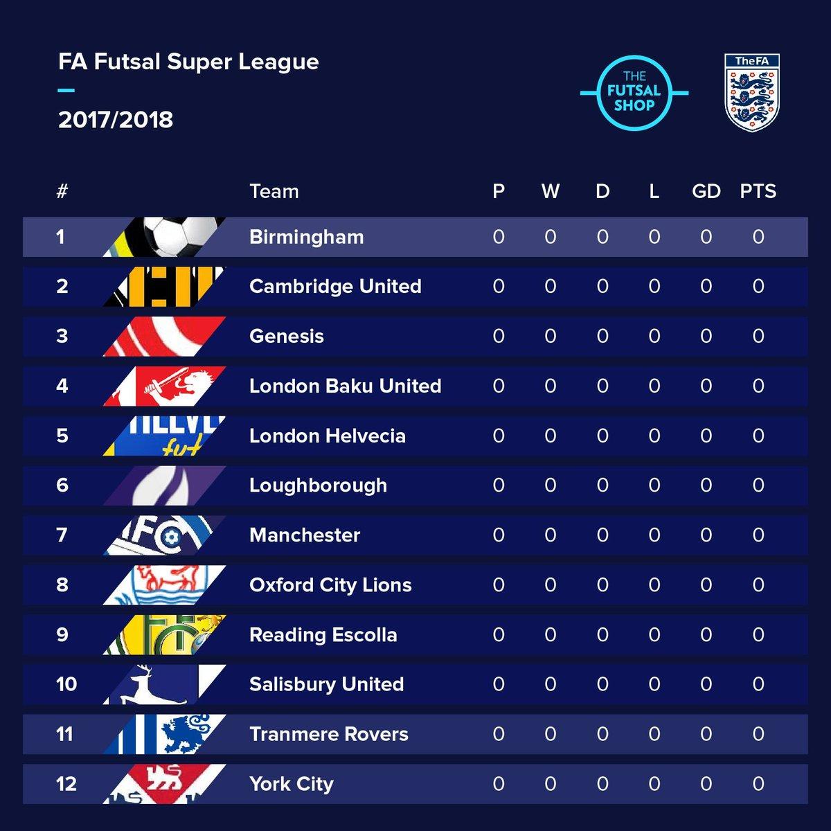 """The Futsal Shop on Twitter: """"The FA Futsal Super League 2017-2018 ..."""