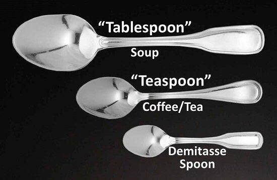 مهندس أغذية En Twitter ملعقة شاي ٥ مل ٣ ٥٥ جم بريطاني ٤ ٩٣ أمريكي تقريب ا ملعقة طعام ١٥ مل ١٤ ٢٠ بريطاني