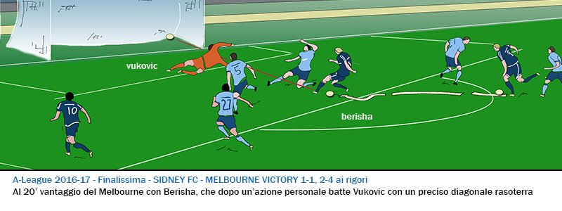 Regulation time goals in the #aleaguegf As drawn like they were in an Italian #SerieA newspaper. @gomvfc @sydneyfc @tpignata9 @Lou_Sticca<br>http://pic.twitter.com/EeAGOh4hP5