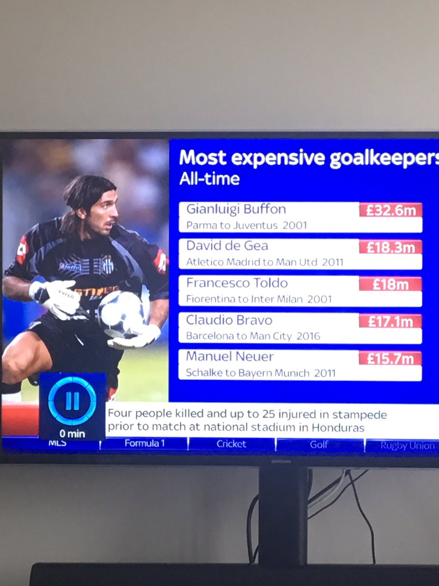 I&#39;m 2001 that&#39;s absolute crazy money - however he is worth every penny of that £32mil! #Buffon #legend<br>http://pic.twitter.com/KXZU28uRK5