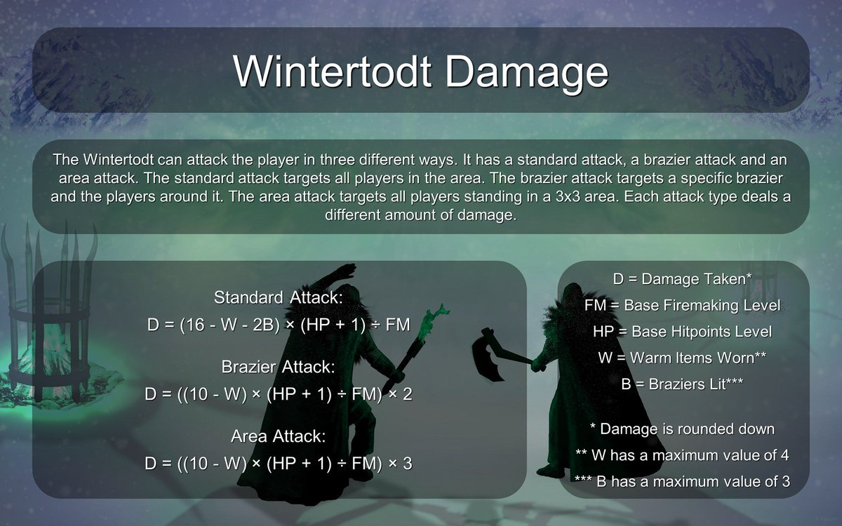 Mod Ed On Twitter As Requested Heres How Damage Is Calculated At