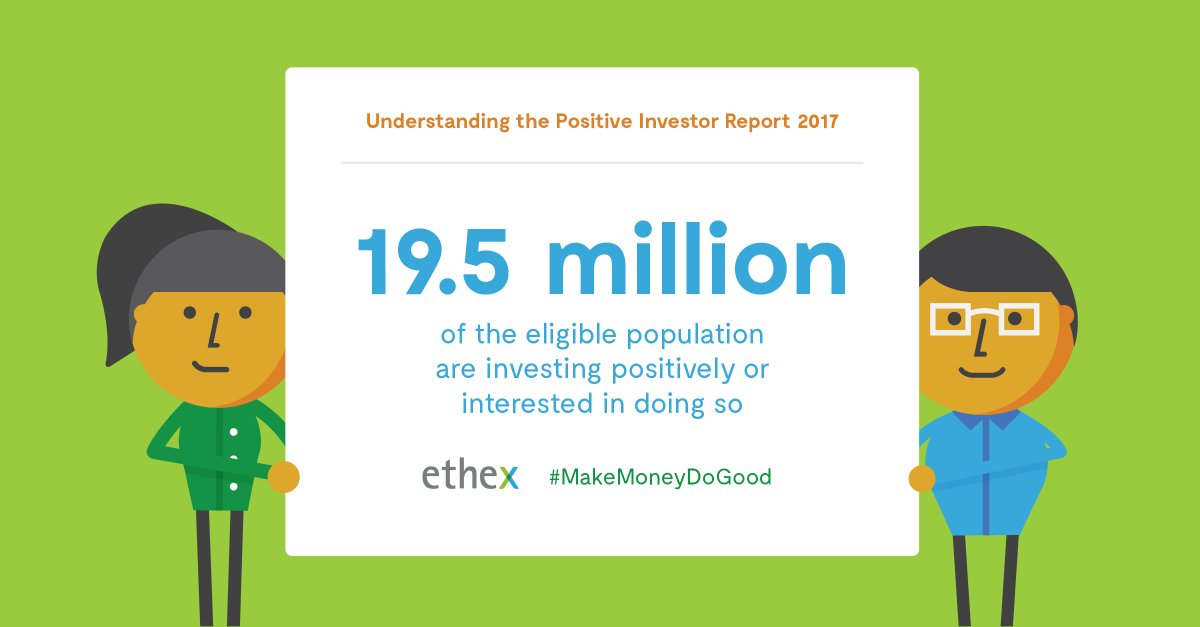 The biggest piece of research into Positive Investing UK. Read the results  http:// buff.ly/2rocTKu  &nbsp;   #ImpInv #SocInv<br>http://pic.twitter.com/PH9wmlJTqN