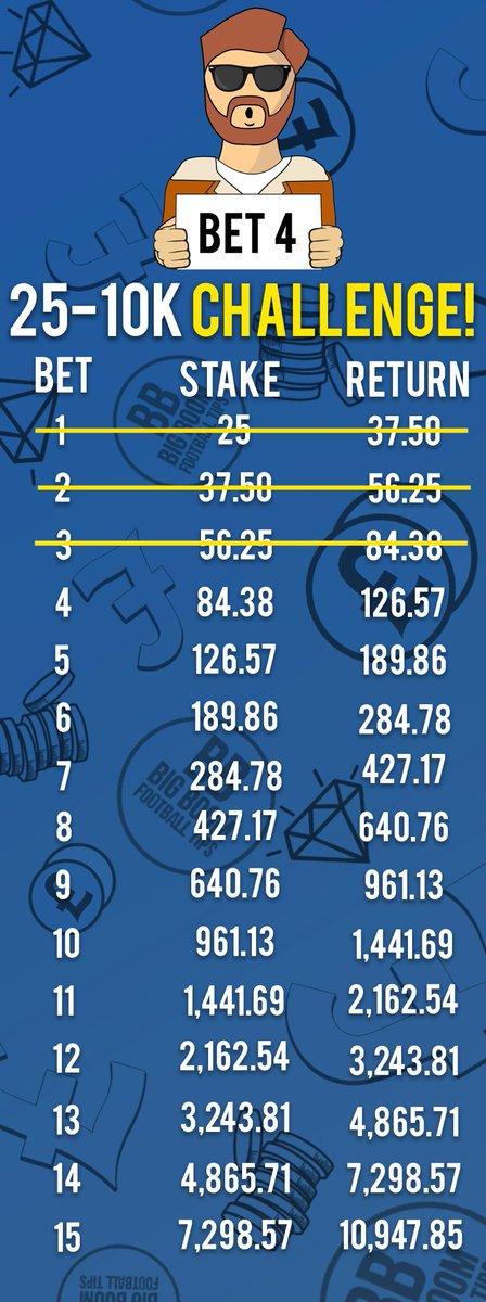 10k challenge betting line
